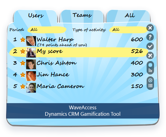 Best gamification tool for crm microsoft