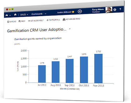 CRM Gamification Tool