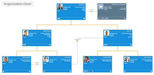 Organization Chart, relatioship charts, webinar, waveaccess, ms crm, microsoft dynamics crm, solution, ms crm solution, ms crm addon, addon, increase ms crm effectiveness