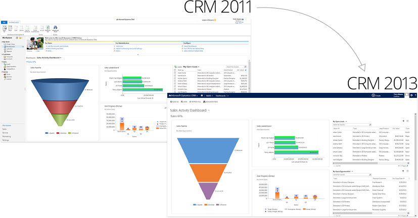 Upgrade CRM 2011 to 2013, crm 2011 upgrade, upgrade crm, crm customization, crm 2011 customization, microsoft crm 2013, microsoft crm 2011, crm 4.0, microsoft crm 4.0