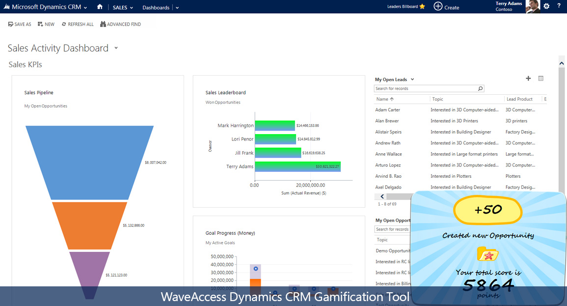 Microsoft CRM tool for gamification